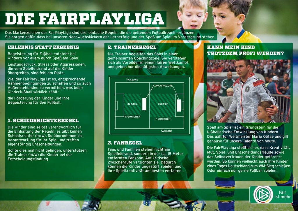 Die Regeln der FairPlayLiga